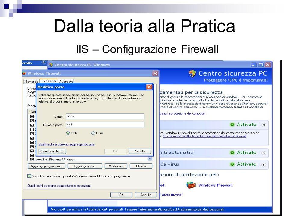 Dalla teoria alla Pratica IIS – Configurazione Firewall