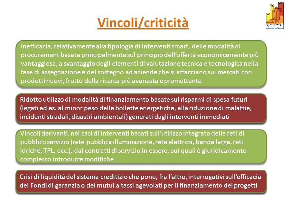 Vincoli/criticità