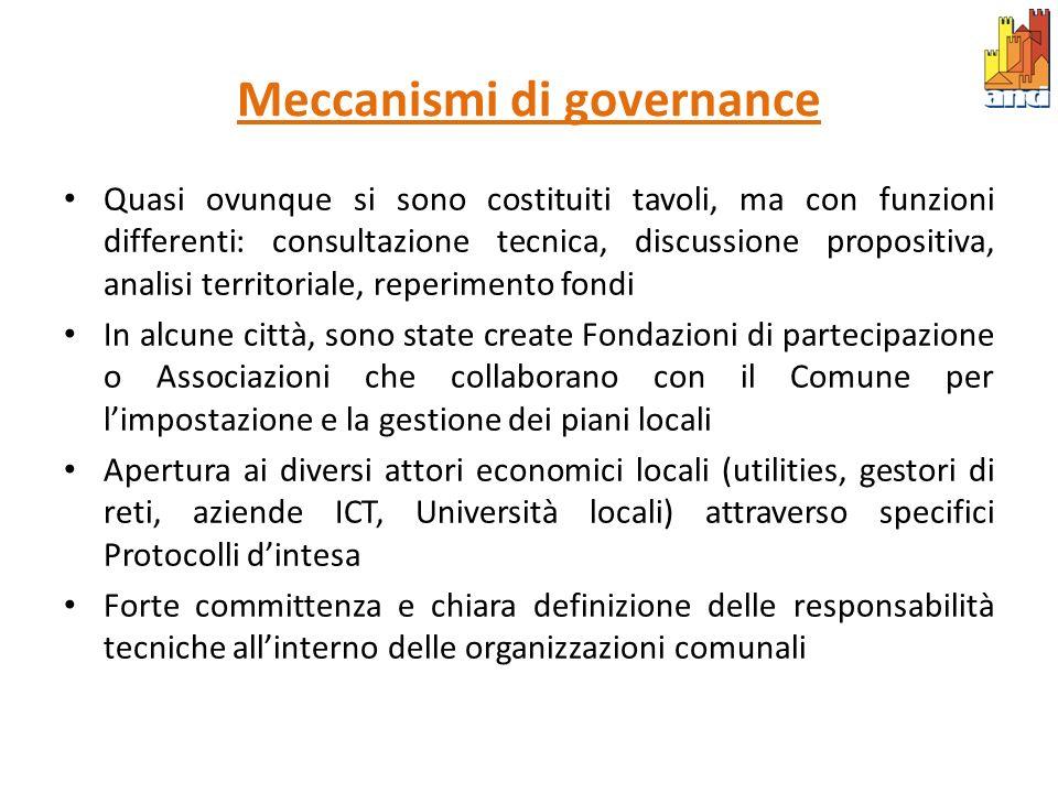 Meccanismi di governance