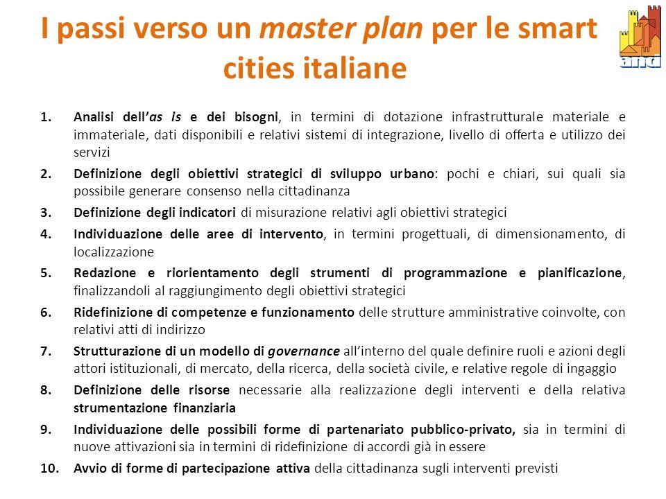 I passi verso un master plan per le smart cities italiane
