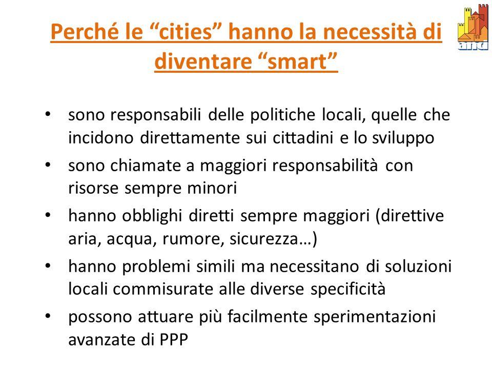Perché le cities hanno la necessità di diventare smart