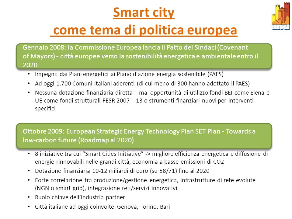 Smart city come tema di politica europea