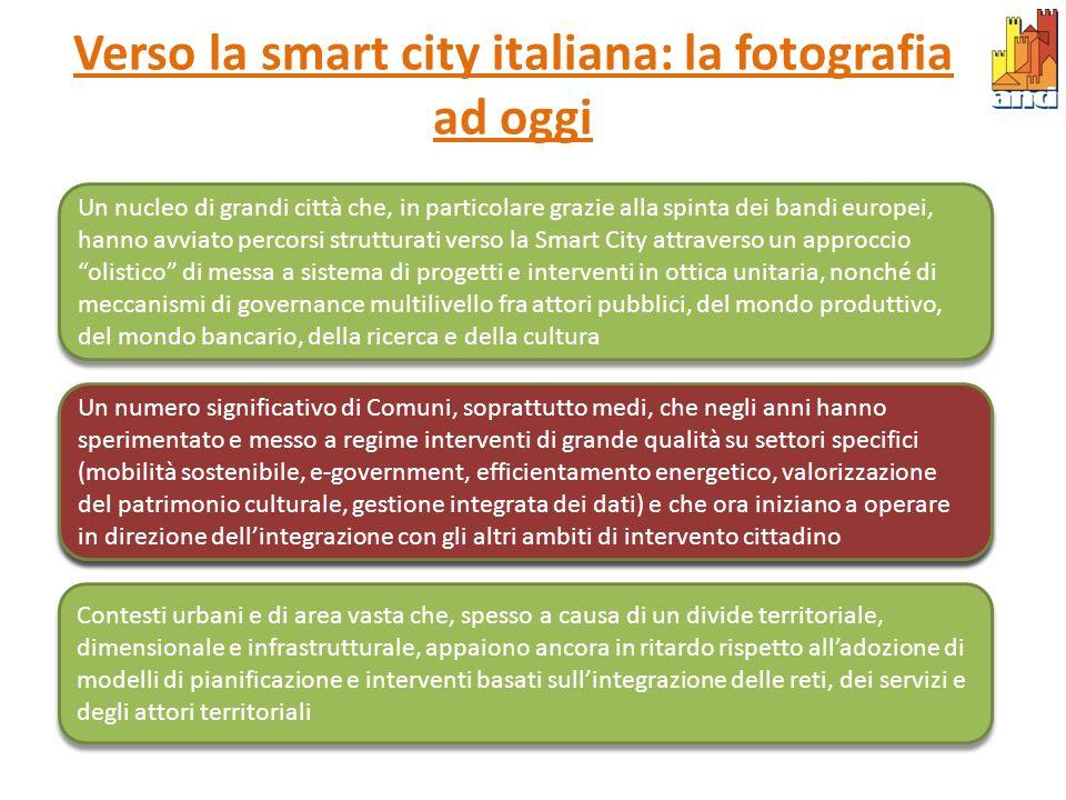 Verso la smart city italiana: la fotografia ad oggi