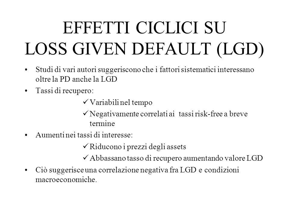 EFFETTI CICLICI SU LOSS GIVEN DEFAULT (LGD)