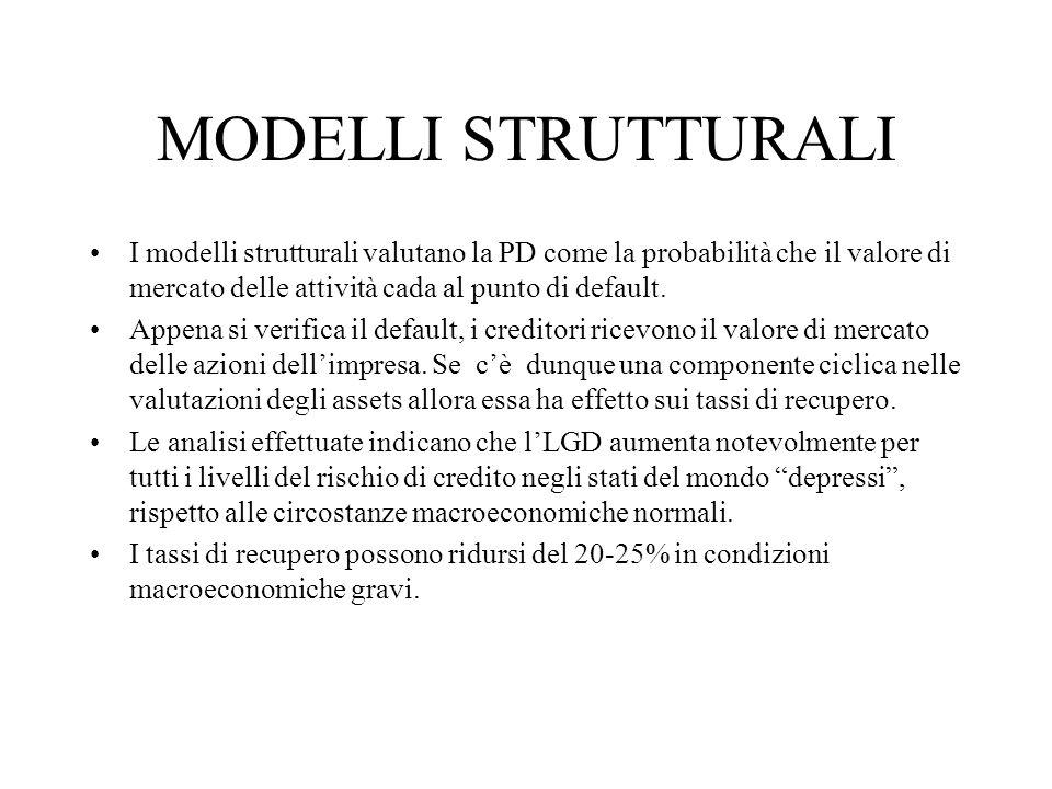 MODELLI STRUTTURALI I modelli strutturali valutano la PD come la probabilità che il valore di mercato delle attività cada al punto di default.
