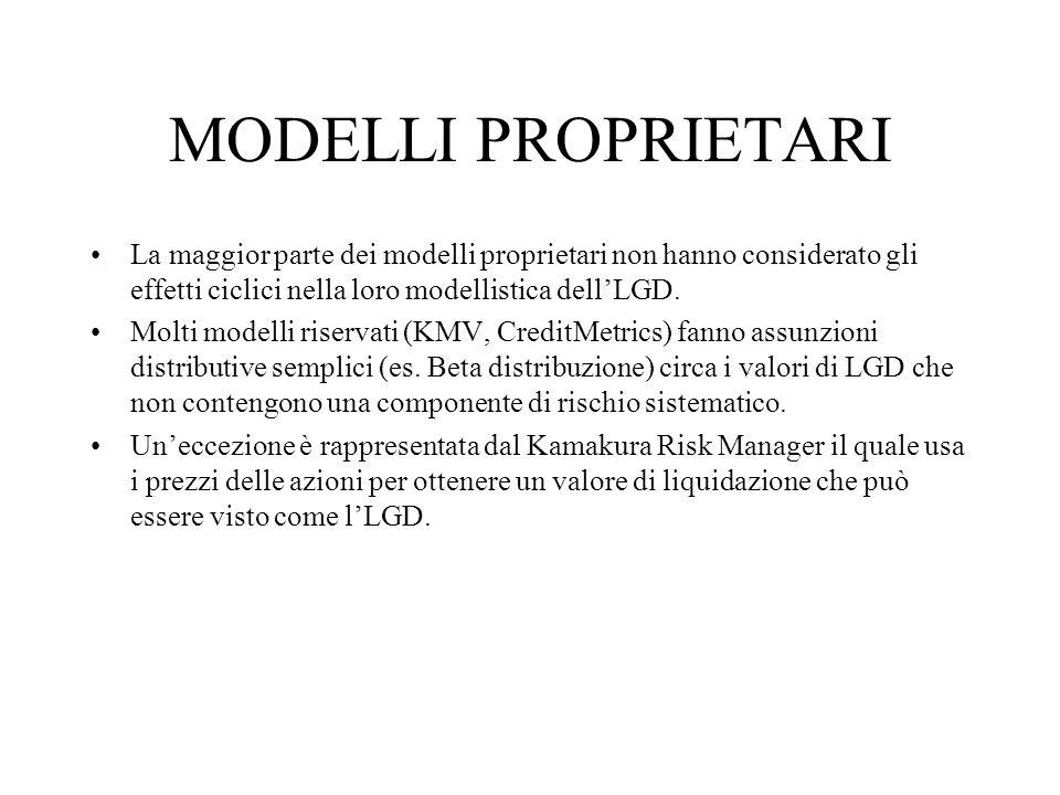MODELLI PROPRIETARI La maggior parte dei modelli proprietari non hanno considerato gli effetti ciclici nella loro modellistica dell'LGD.
