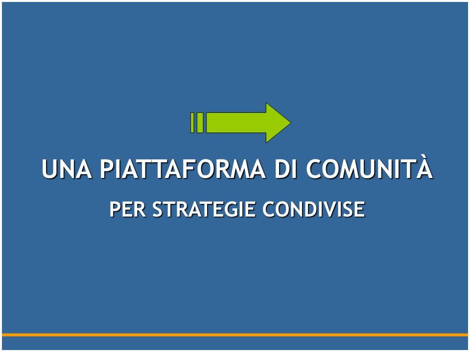 UNA PIATTAFORMA DI COMUNITÀ PER STRATEGIE CONDIVISE