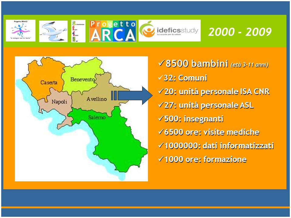 2000 - 2009 8500 bambini (età 3-11 anni) 20: unità personale ISA CNR