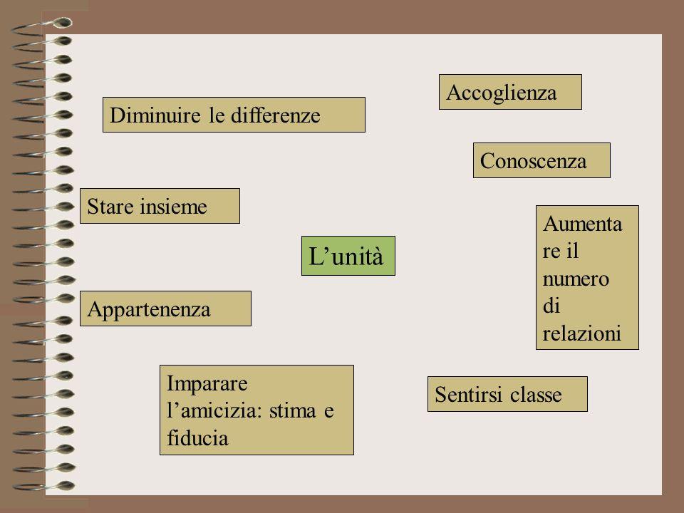 L'unità Accoglienza Diminuire le differenze Conoscenza Stare insieme