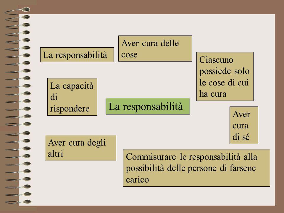 La responsabilità Aver cura delle cose La responsabilità