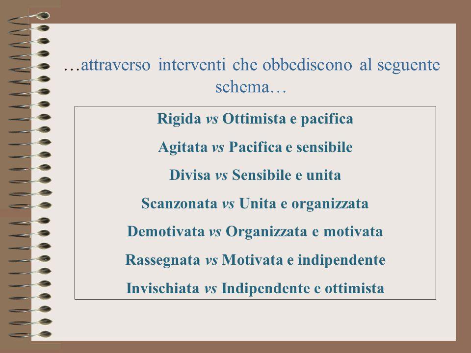 …attraverso interventi che obbediscono al seguente schema…