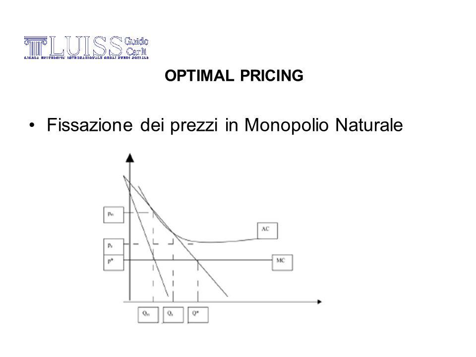 Fissazione dei prezzi in Monopolio Naturale
