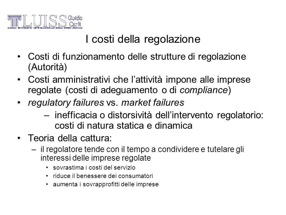 I costi della regolazione