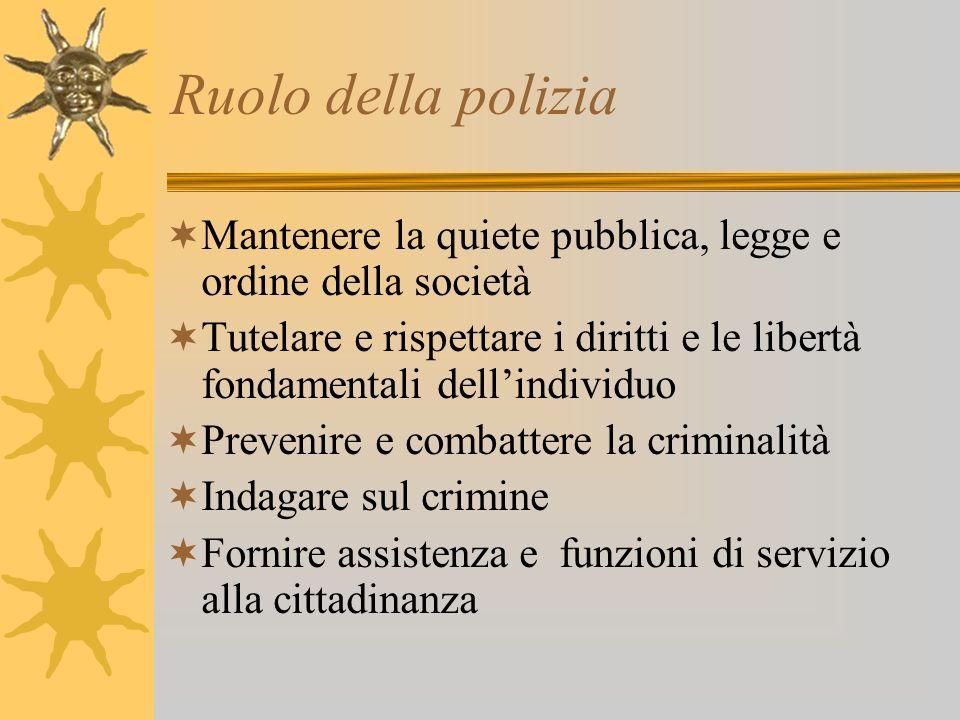 Ruolo della polizia Mantenere la quiete pubblica, legge e ordine della società.
