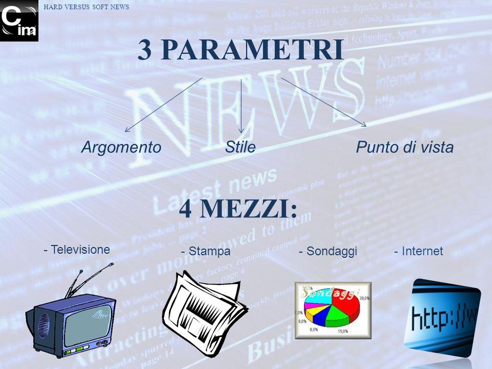 3 PARAMETRI 4 MEZZI: Argomento Stile Punto di vista - Televisione