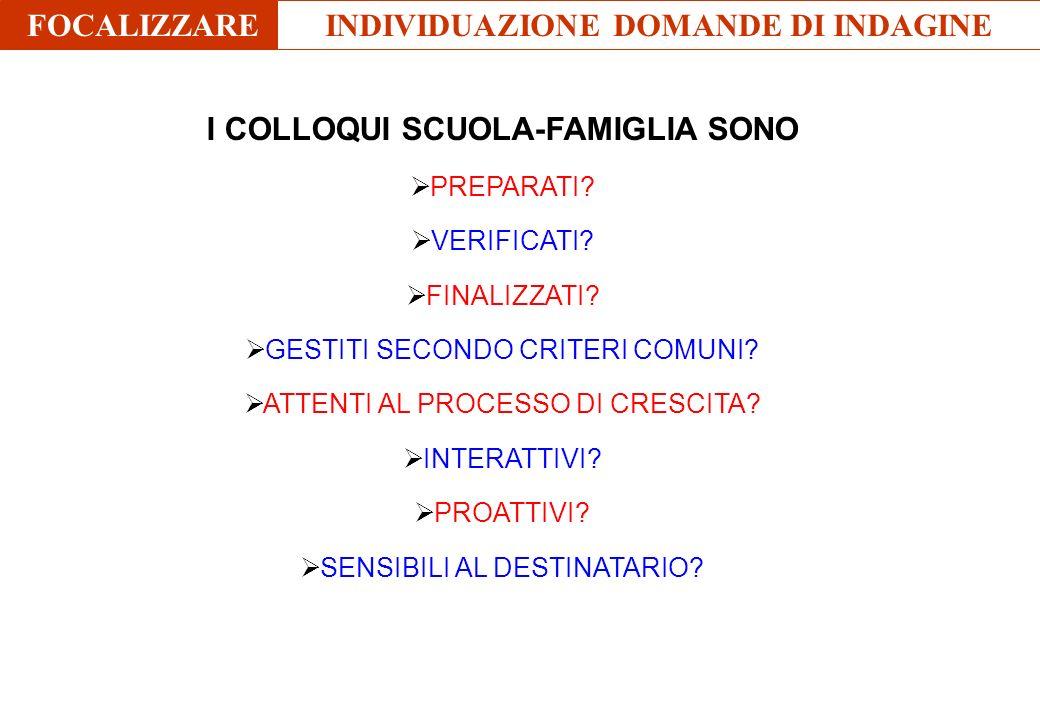 INDIVIDUAZIONE DOMANDE DI INDAGINE I COLLOQUI SCUOLA-FAMIGLIA SONO