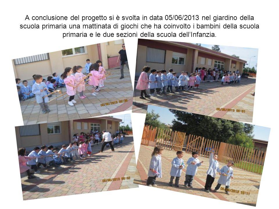 A conclusione del progetto si è svolta in data 05/06/2013 nel giardino della scuola primaria una mattinata di giochi che ha coinvolto i bambini della scuola primaria e le due sezioni della scuola dell'Infanzia.