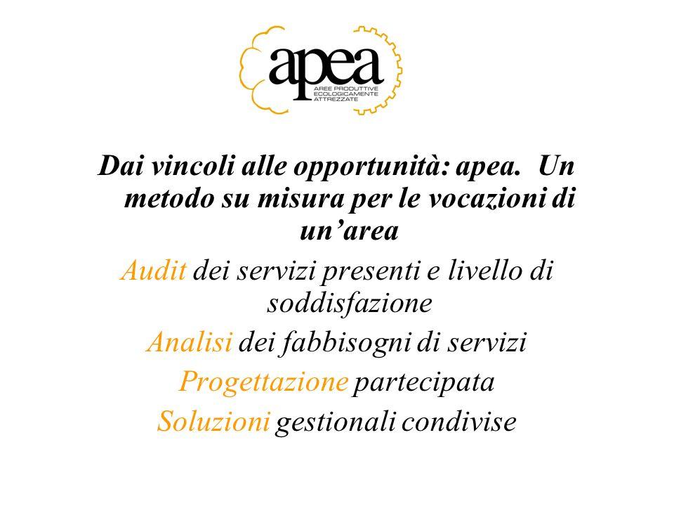 Audit dei servizi presenti e livello di soddisfazione