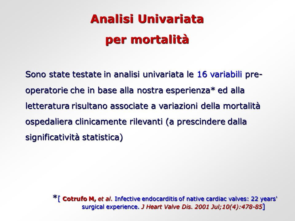 Analisi Univariata per mortalità