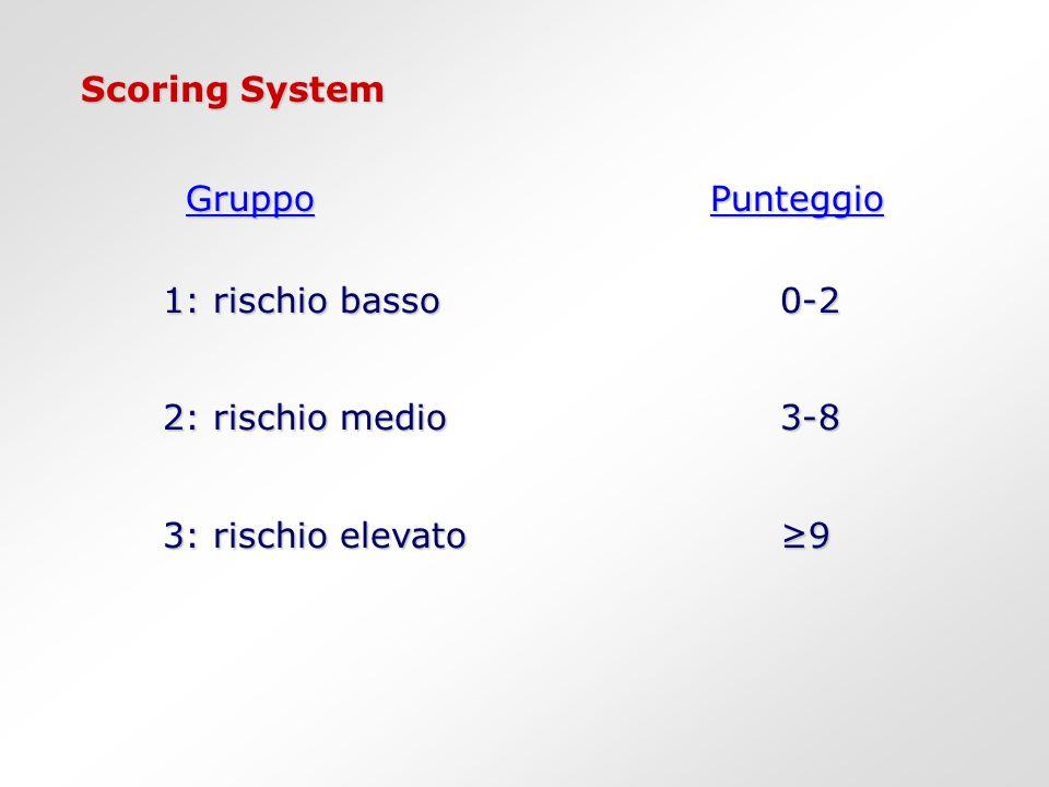Scoring System 1: rischio basso 0-2 2: rischio medio 3-8