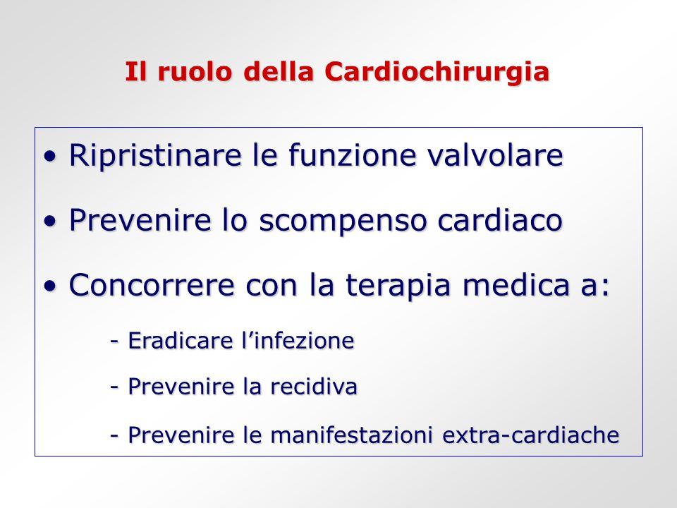 Il ruolo della Cardiochirurgia