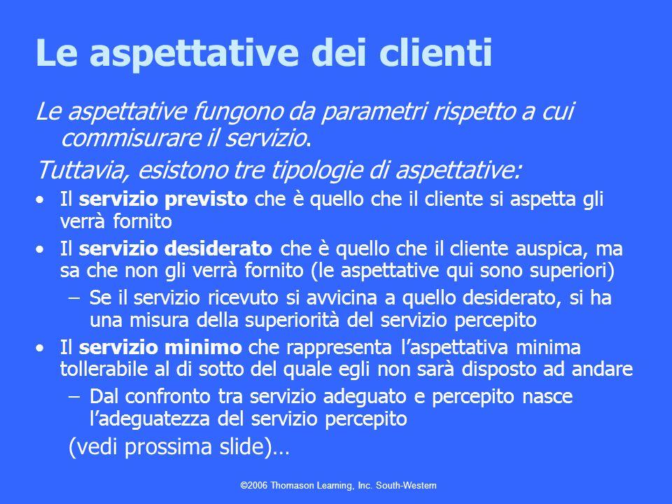 Le aspettative dei clienti