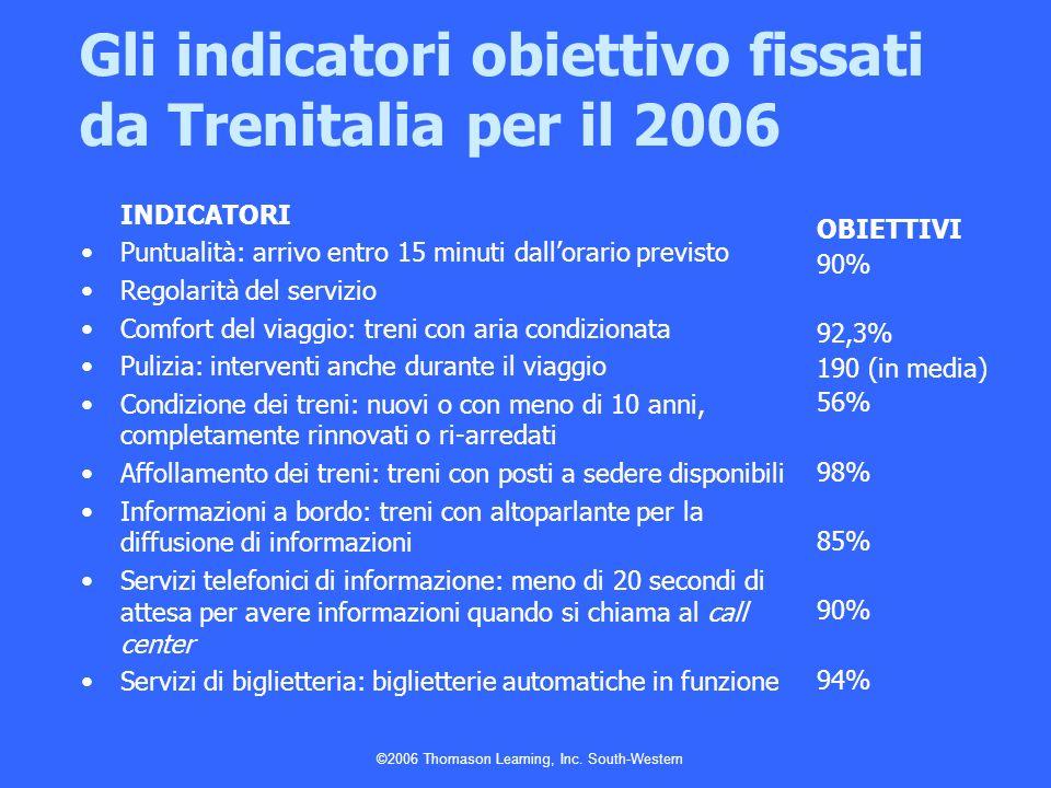 Gli indicatori obiettivo fissati da Trenitalia per il 2006