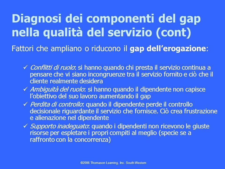 Diagnosi dei componenti del gap nella qualità del servizio (cont)