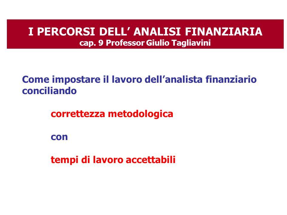 I PERCORSI DELL' ANALISI FINANZIARIA cap. 9 Professor Giulio Tagliavini