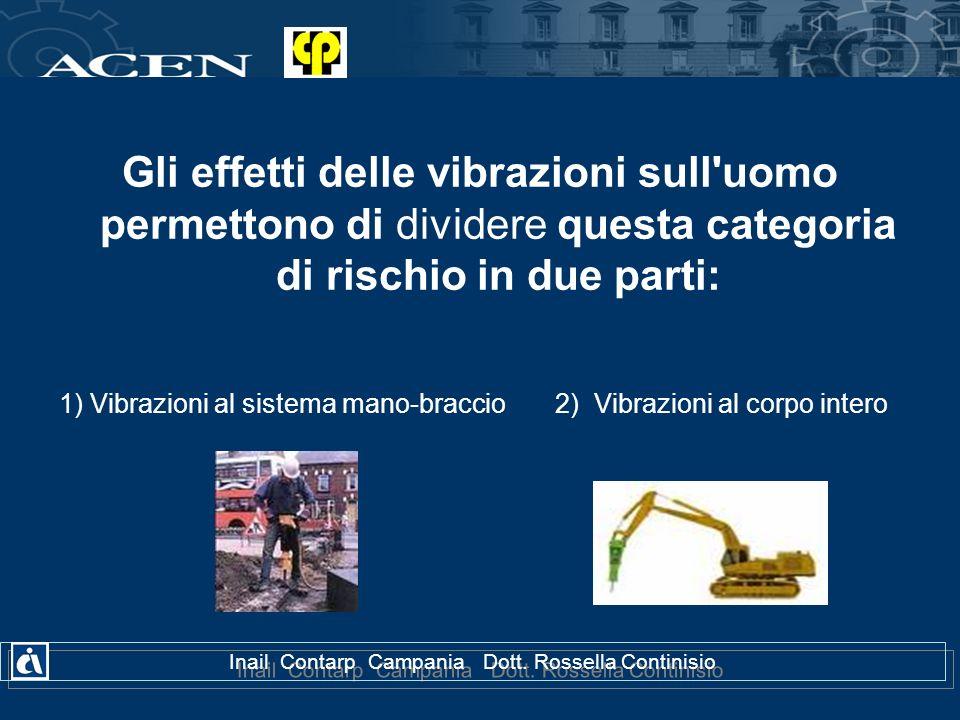 Inail Contarp Campania Dott. Rossella Continisio