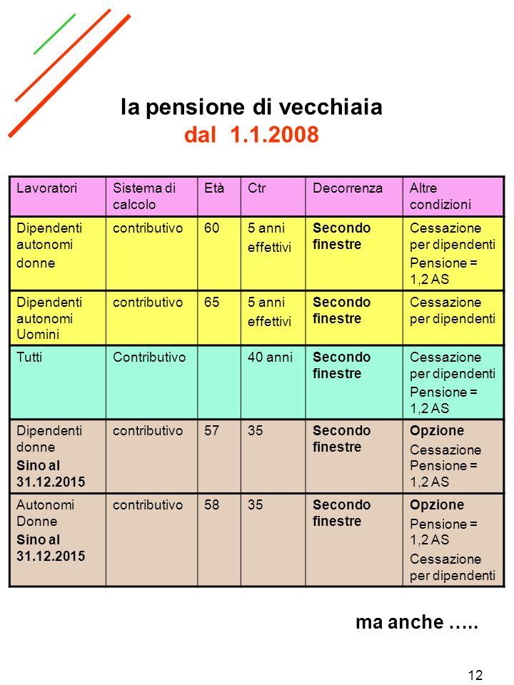 la pensione di vecchiaia dal 1.1.2008