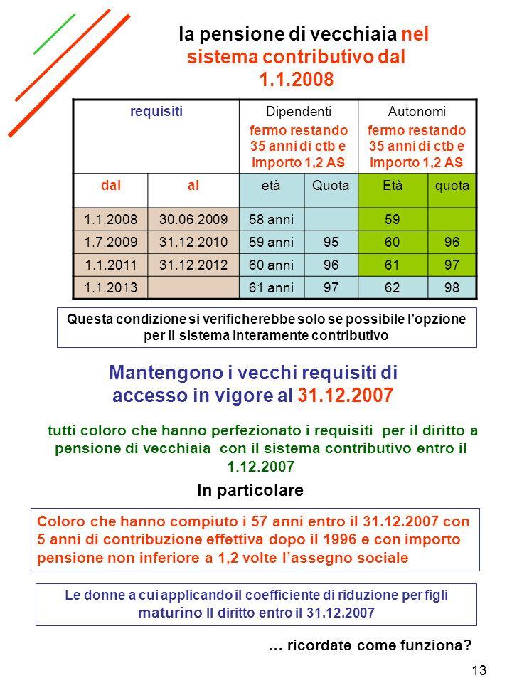 la pensione di vecchiaia nel sistema contributivo dal 1.1.2008