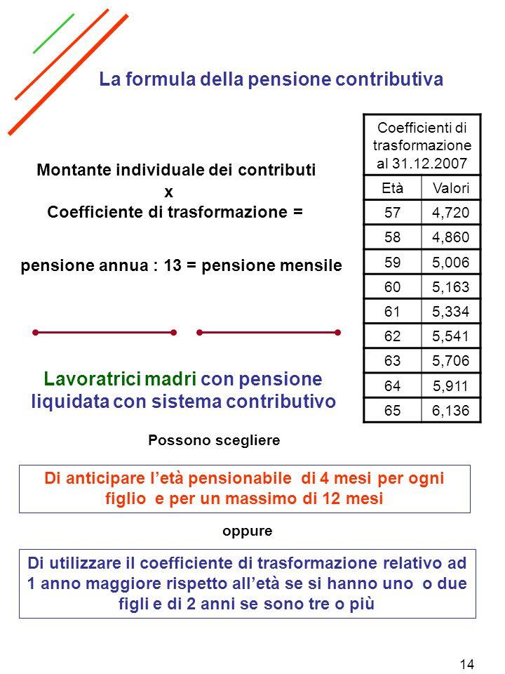 La formula della pensione contributiva