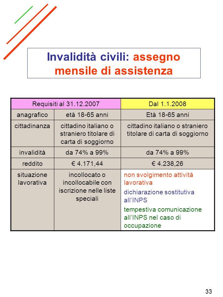 Invalidità civili: assegno mensile di assistenza