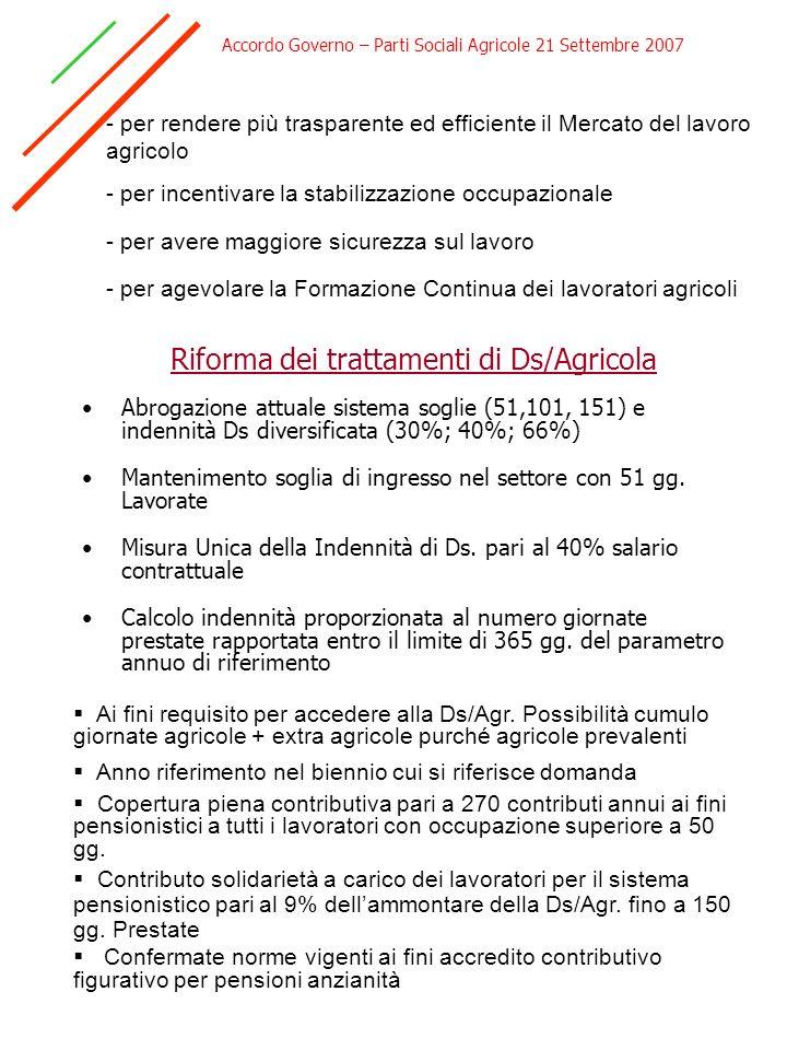 Accordo Governo – Parti Sociali Agricole 21 Settembre 2007