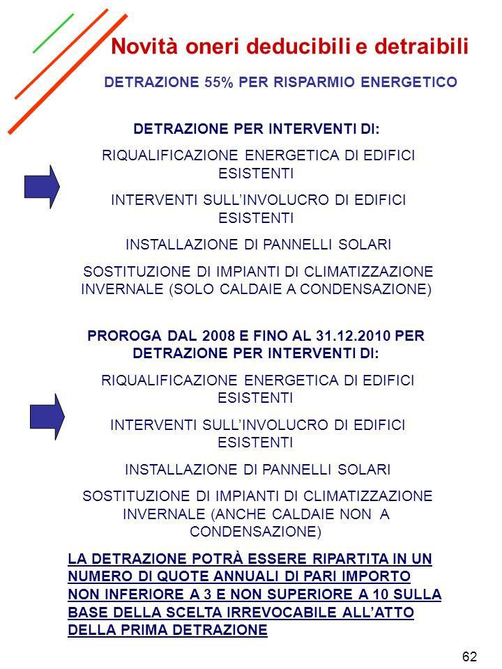 DETRAZIONE 55% PER RISPARMIO ENERGETICO DETRAZIONE PER INTERVENTI DI: