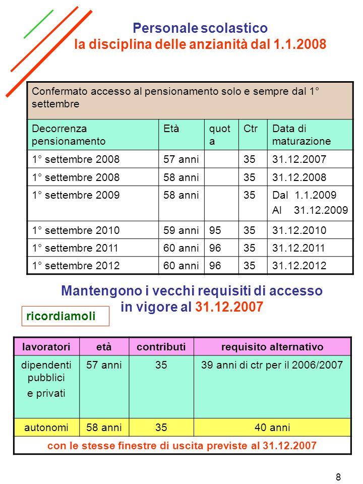 Personale scolastico la disciplina delle anzianità dal 1.1.2008