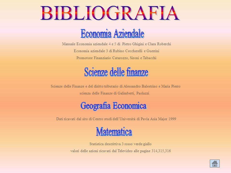 BIBLIOGRAFIA Economia Aziendale Scienze delle finanze
