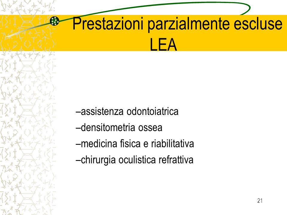 Prestazioni parzialmente escluse LEA