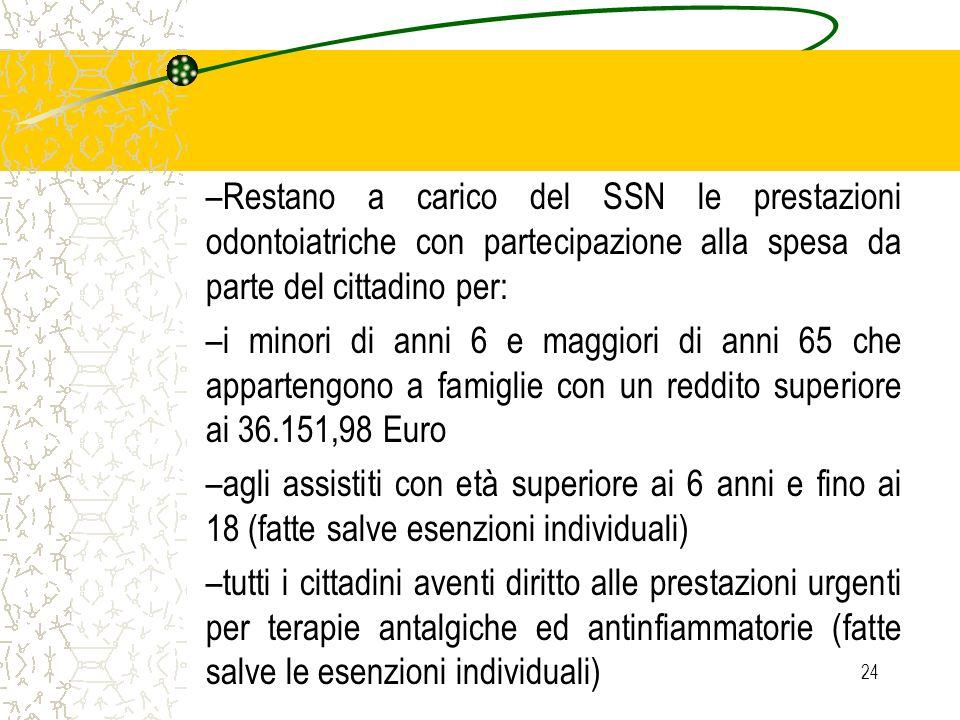 Restano a carico del SSN le prestazioni odontoiatriche con partecipazione alla spesa da parte del cittadino per:
