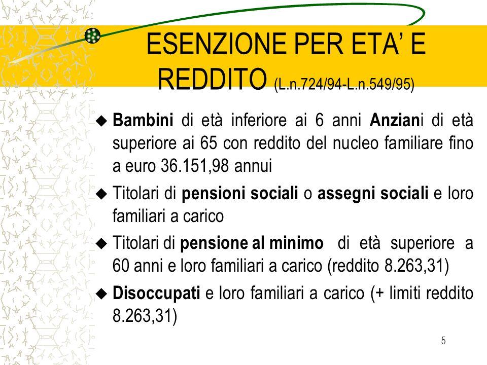 ESENZIONE PER ETA' E REDDITO (L.n.724/94-L.n.549/95)