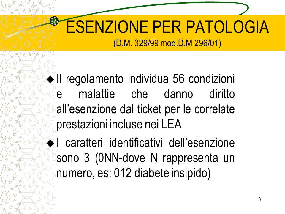 ESENZIONE PER PATOLOGIA (D.M. 329/99 mod.D.M 296/01)