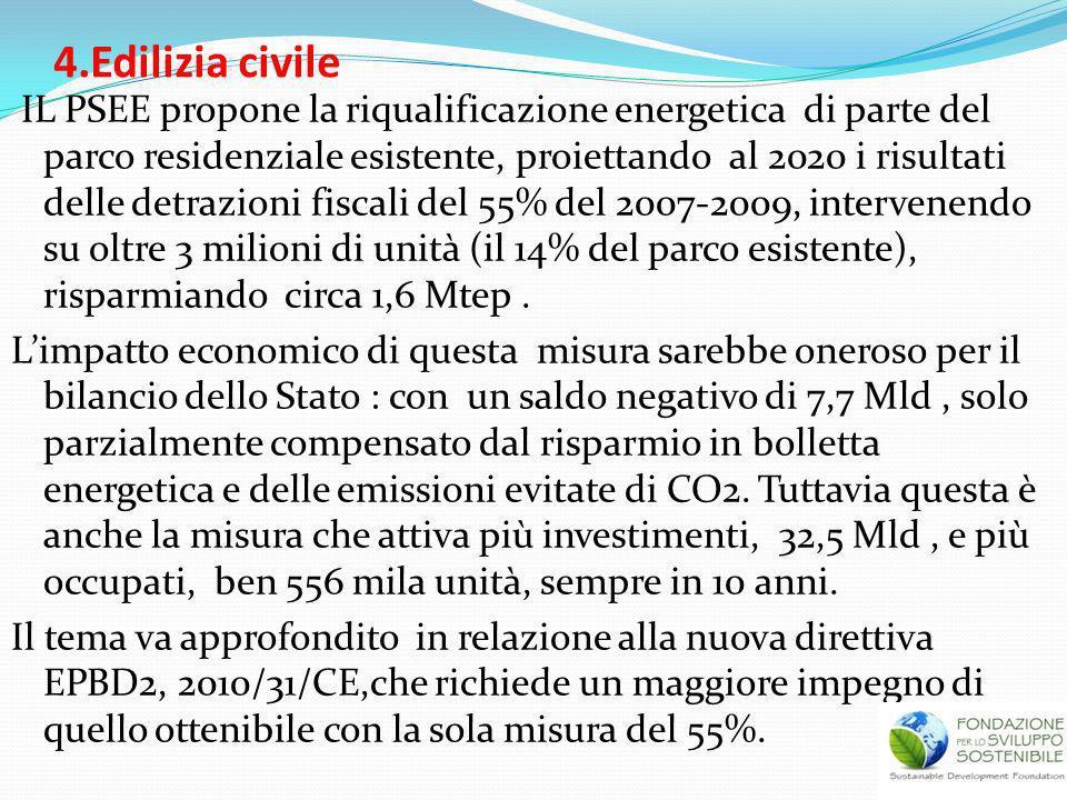 4.Edilizia civile