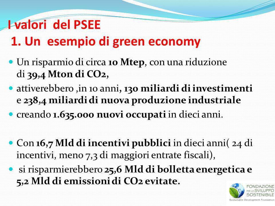 I valori del PSEE 1. Un esempio di green economy
