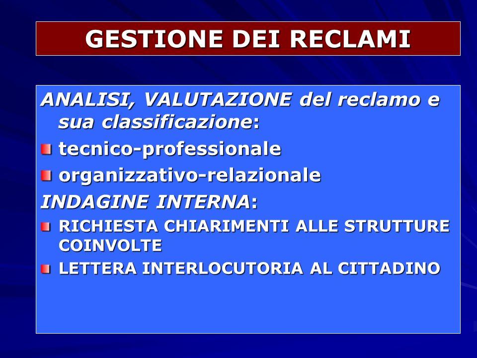 GESTIONE DEI RECLAMI ANALISI, VALUTAZIONE del reclamo e sua classificazione: tecnico-professionale.