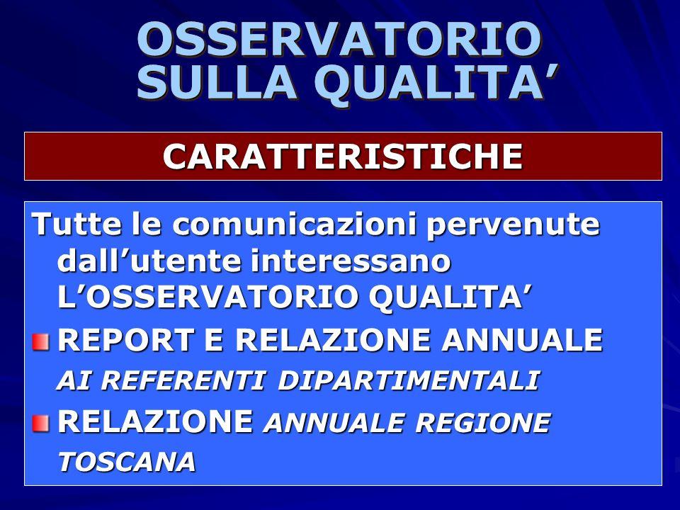 OSSERVATORIO SULLA QUALITA'