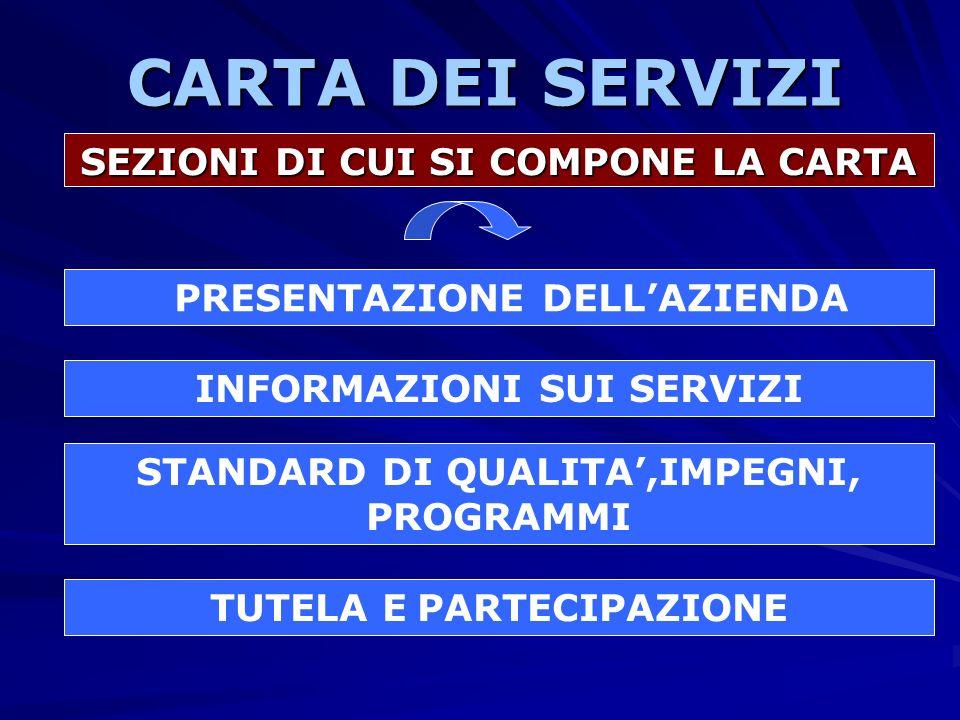 CARTA DEI SERVIZI SEZIONI DI CUI SI COMPONE LA CARTA