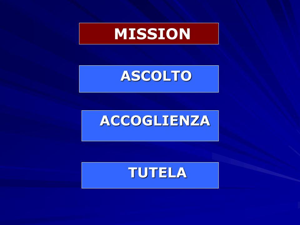 MISSION ASCOLTO ACCOGLIENZA TUTELA