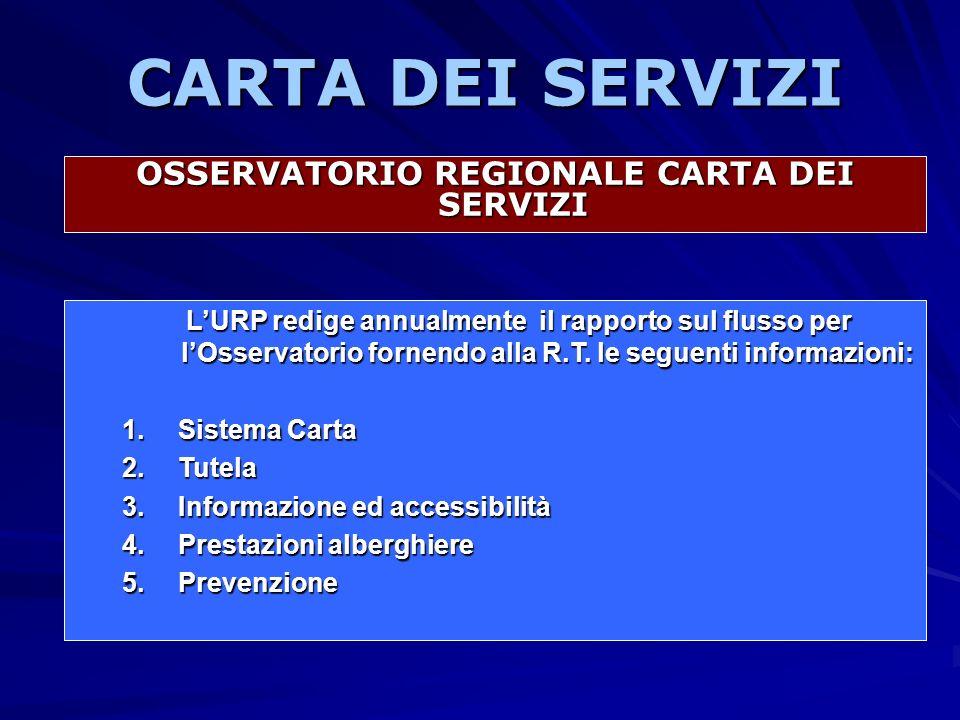 OSSERVATORIO REGIONALE CARTA DEI SERVIZI