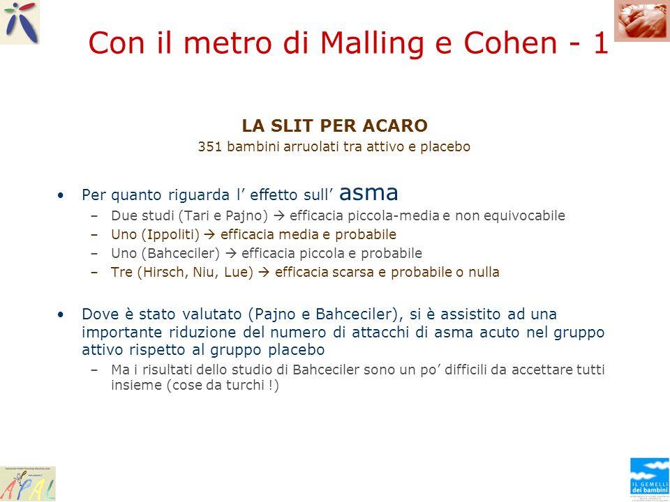 Con il metro di Malling e Cohen - 1